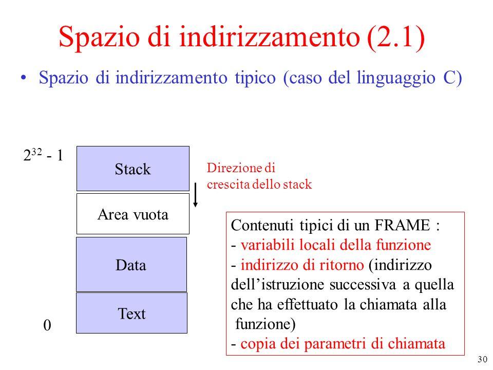 30 Spazio di indirizzamento (2.1) Spazio di indirizzamento tipico (caso del linguaggio C) Text Data Stack Area vuota 0 2 32 - 1 Contenuti tipici di un