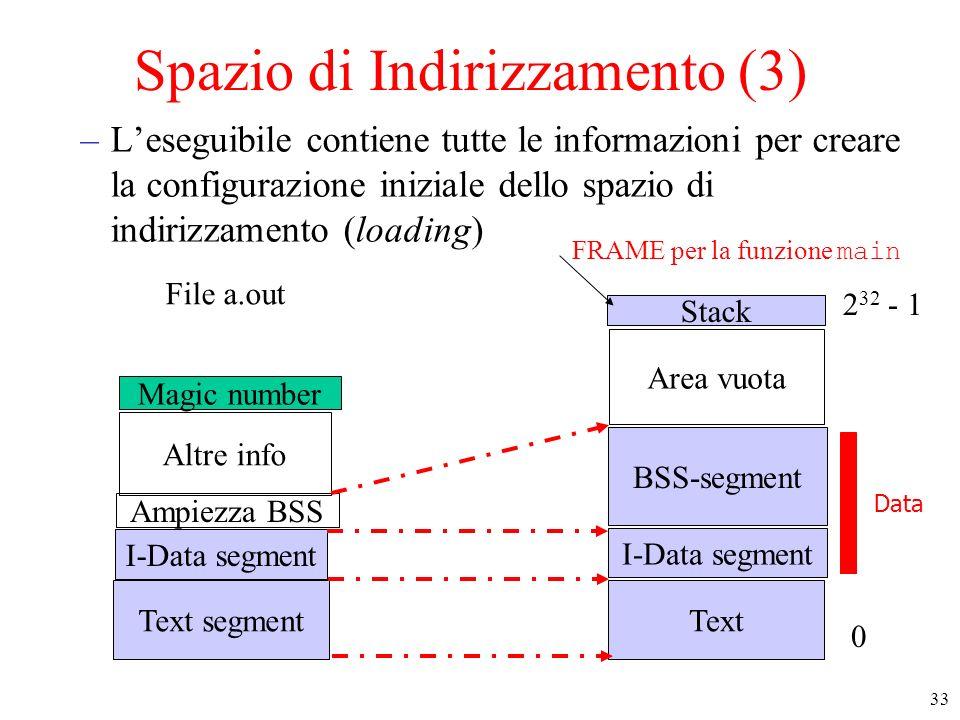 33 Spazio di Indirizzamento (3) –Leseguibile contiene tutte le informazioni per creare la configurazione iniziale dello spazio di indirizzamento (load