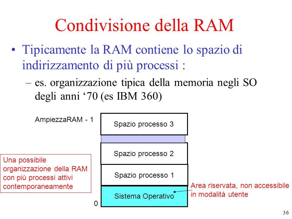 36 Condivisione della RAM Tipicamente la RAM contiene lo spazio di indirizzamento di più processi : –es. organizzazione tipica della memoria negli SO