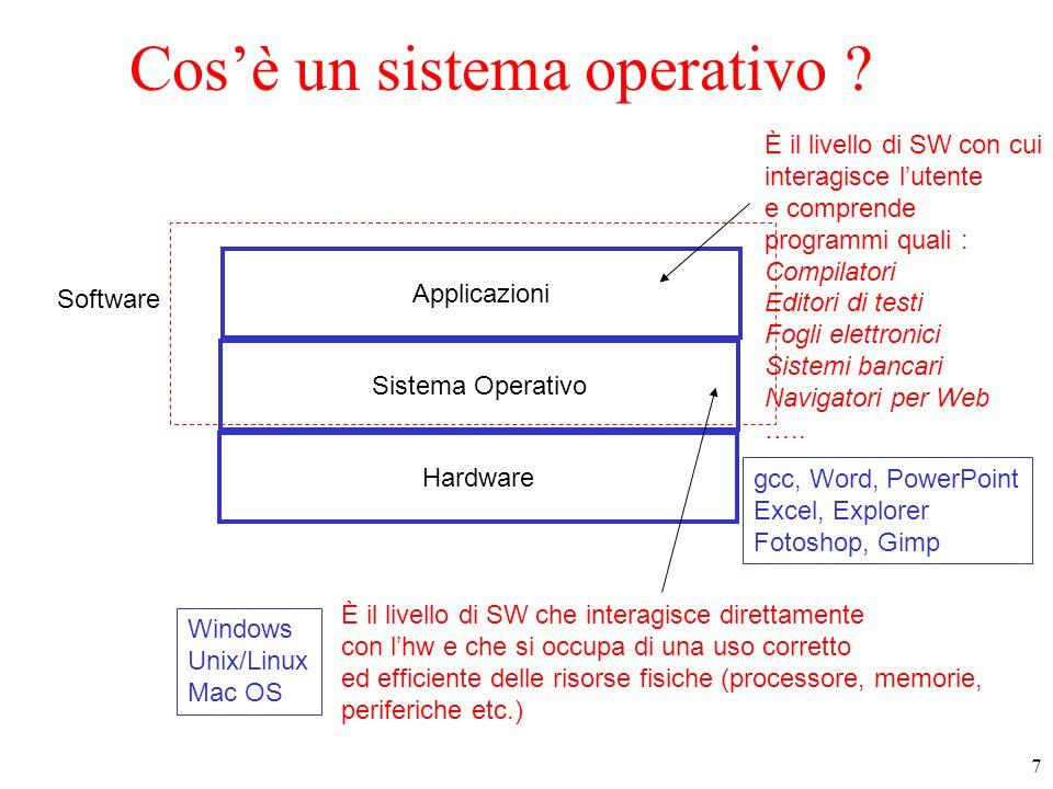 7 Hardware Sistema Operativo Applicazioni È il livello di SW con cui interagisce lutente e comprende programmi quali : Compilatori Editori di testi Fo