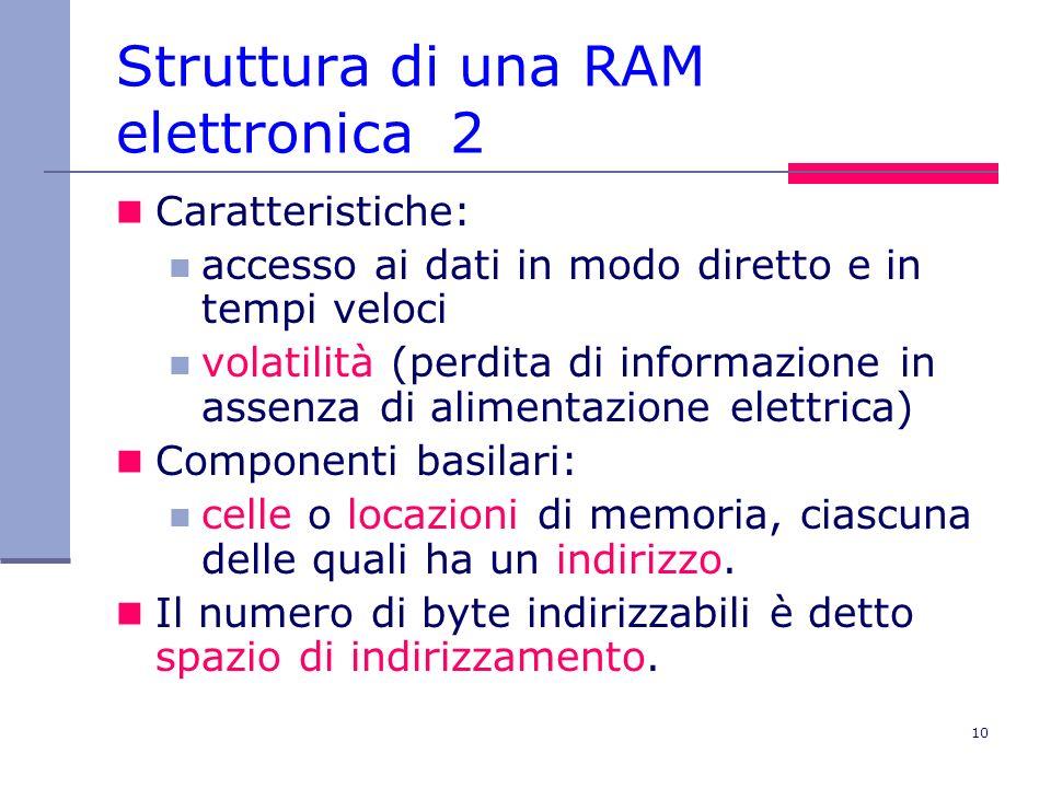 10 Struttura di una RAM elettronica 2 Caratteristiche: accesso ai dati in modo diretto e in tempi veloci volatilità (perdita di informazione in assenz