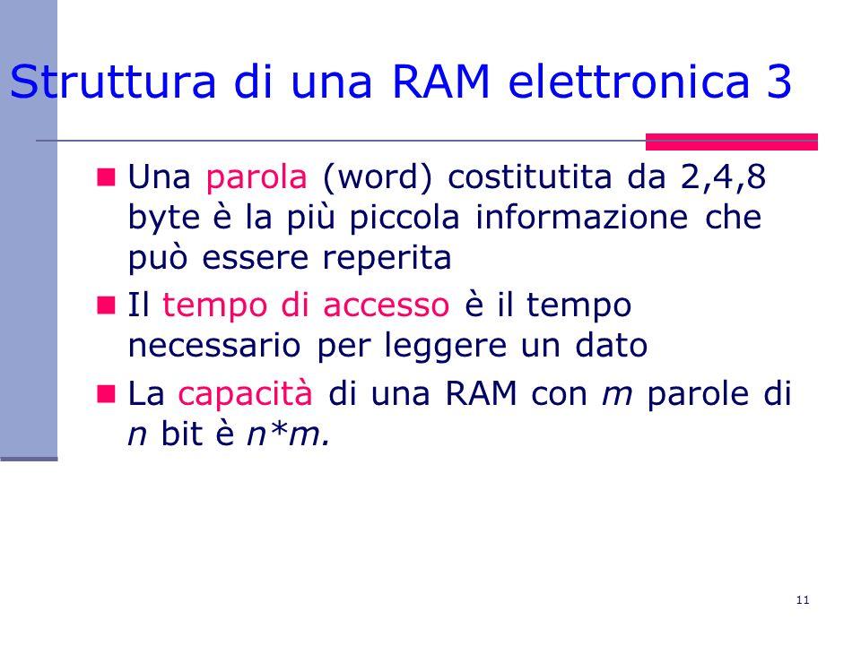 11 Struttura di una RAM elettronica 3 Una parola (word) costitutita da 2,4,8 byte è la più piccola informazione che può essere reperita Il tempo di ac