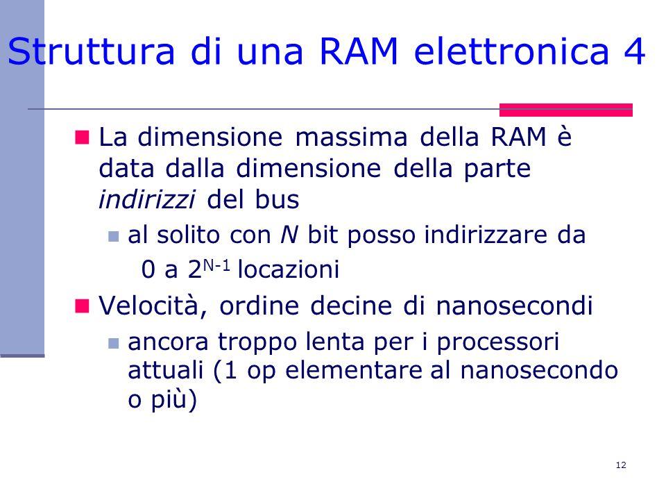12 Struttura di una RAM elettronica 4 La dimensione massima della RAM è data dalla dimensione della parte indirizzi del bus al solito con N bit posso