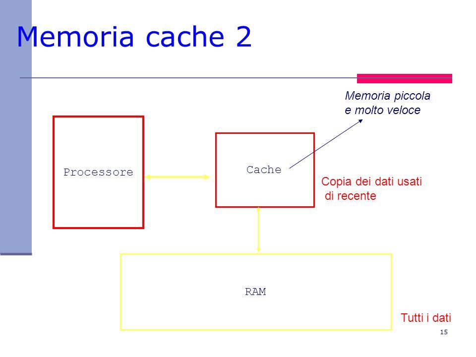 15 Memoria cache 2 Processore Cache Memoria piccola e molto veloce RAM Tutti i dati Copia dei dati usati di recente