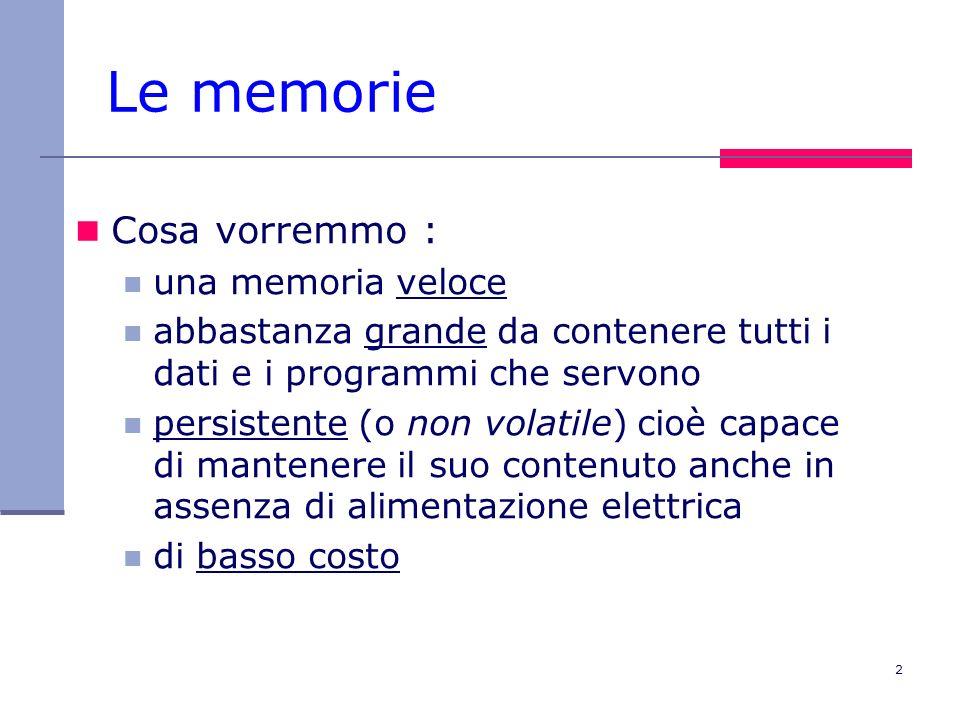 23 Memoria di massa 2 Esistono tre tipi di tecnologie possibili per la memorizzazione dei dati: Magnetica dischi magnetici (hard disk e floppy disk) nastri magnetici Ottica CD-ROM, DVD Flash in macchine fotografiche digitali e chiavi USB