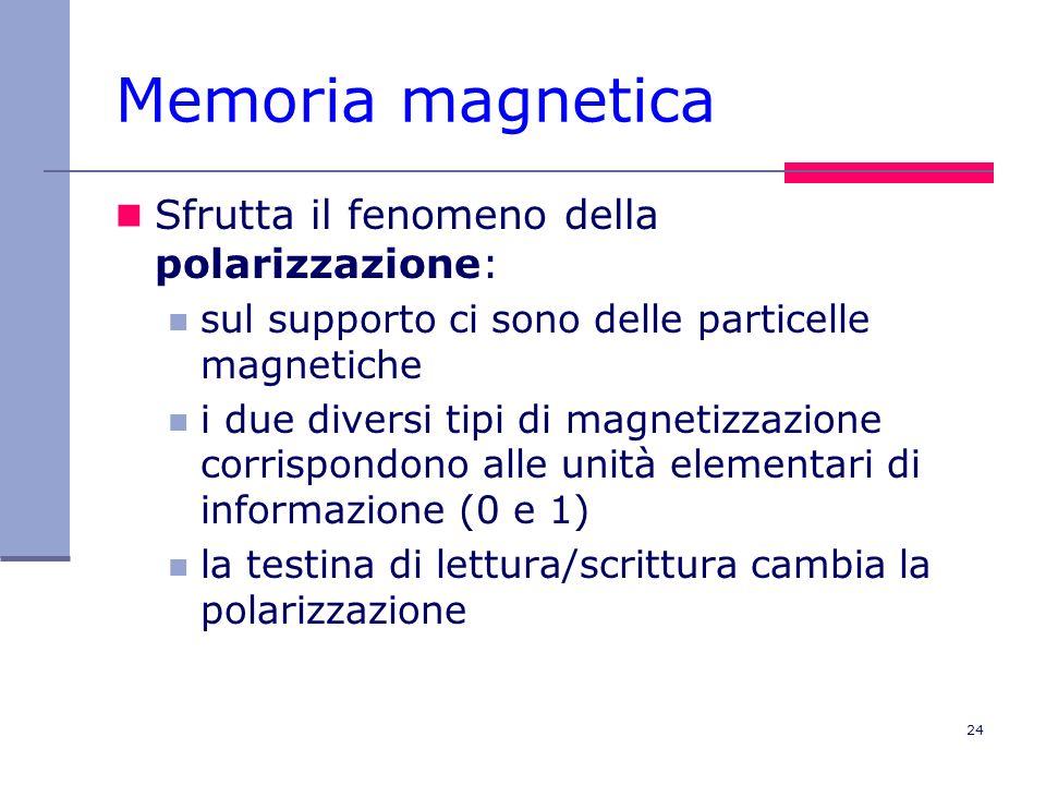 24 Memoria magnetica Sfrutta il fenomeno della polarizzazione: sul supporto ci sono delle particelle magnetiche i due diversi tipi di magnetizzazione