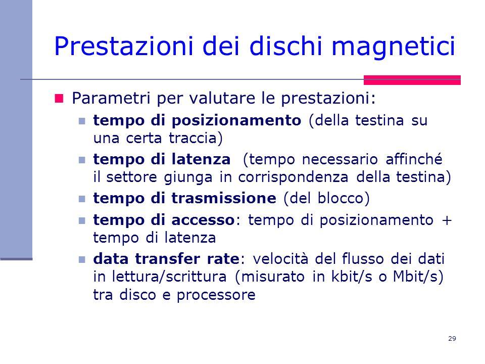 29 Prestazioni dei dischi magnetici Parametri per valutare le prestazioni: tempo di posizionamento (della testina su una certa traccia) tempo di laten