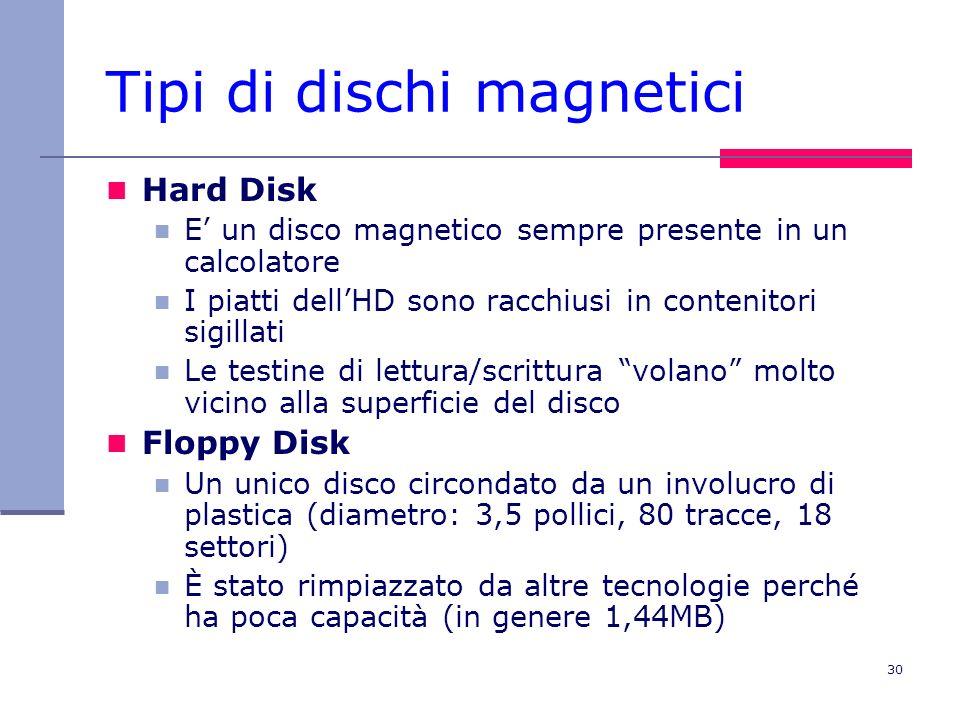 30 Tipi di dischi magnetici Hard Disk E un disco magnetico sempre presente in un calcolatore I piatti dellHD sono racchiusi in contenitori sigillati L