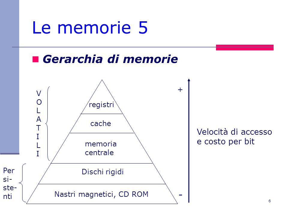 6 Le memorie 5 Gerarchia di memorie registri cache memoria centrale Dischi rigidi Nastri magnetici, CD ROM - + Velocità di accesso e costo per bit VOL