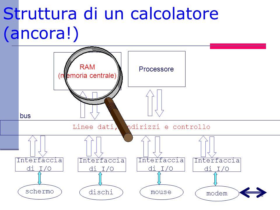 19 Memoria cache 5 La cache permette migliori prestazioni es.: in caso di istruzioni sequenziali o cicli che si ripetono molte volte, queste istruzioni sono caricate in memoria cache e si risparmia luso dei bus.