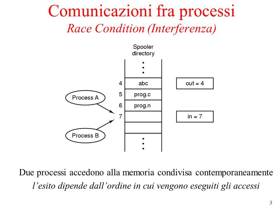 3 Comunicazioni fra processi Race Condition (Interferenza) Due processi accedono alla memoria condivisa contemporaneamente lesito dipende dallordine i