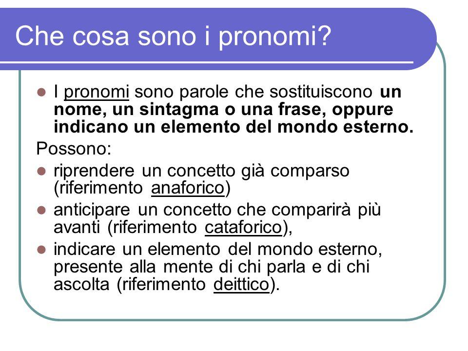 Che cosa sono i pronomi? I pronomi sono parole che sostituiscono un nome, un sintagma o una frase, oppure indicano un elemento del mondo esterno. Poss