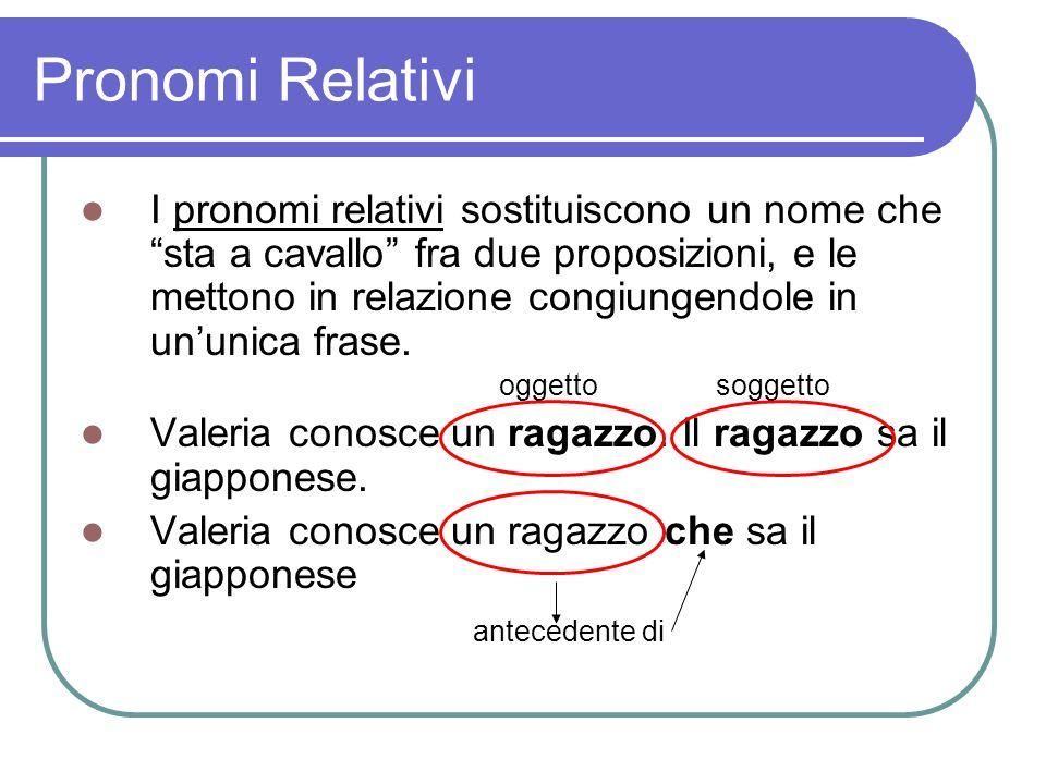 Pronomi Relativi I pronomi relativi sostituiscono un nome che sta a cavallo fra due proposizioni, e le mettono in relazione congiungendole in ununica