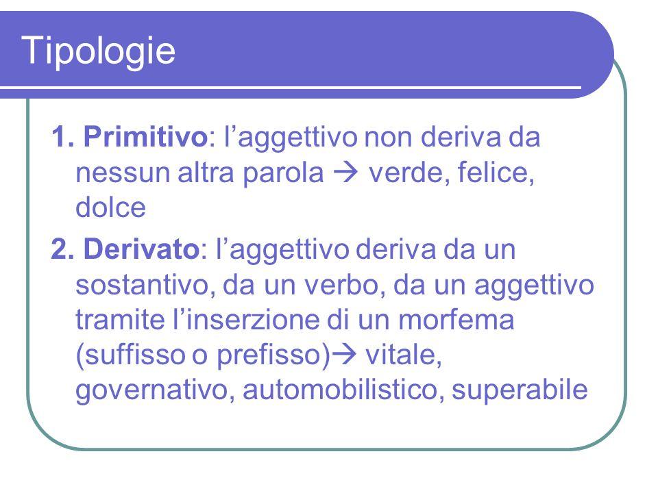 Tipologie 1. Primitivo: laggettivo non deriva da nessun altra parola verde, felice, dolce 2. Derivato: laggettivo deriva da un sostantivo, da un verbo