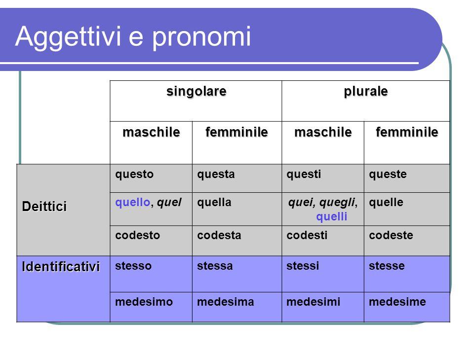 Aggettivi e pronomi singolareplurale maschilefemminilemaschilefemminile Deittici questoquestaquestiqueste quello, quelquellaquei, quegli, quelli quell