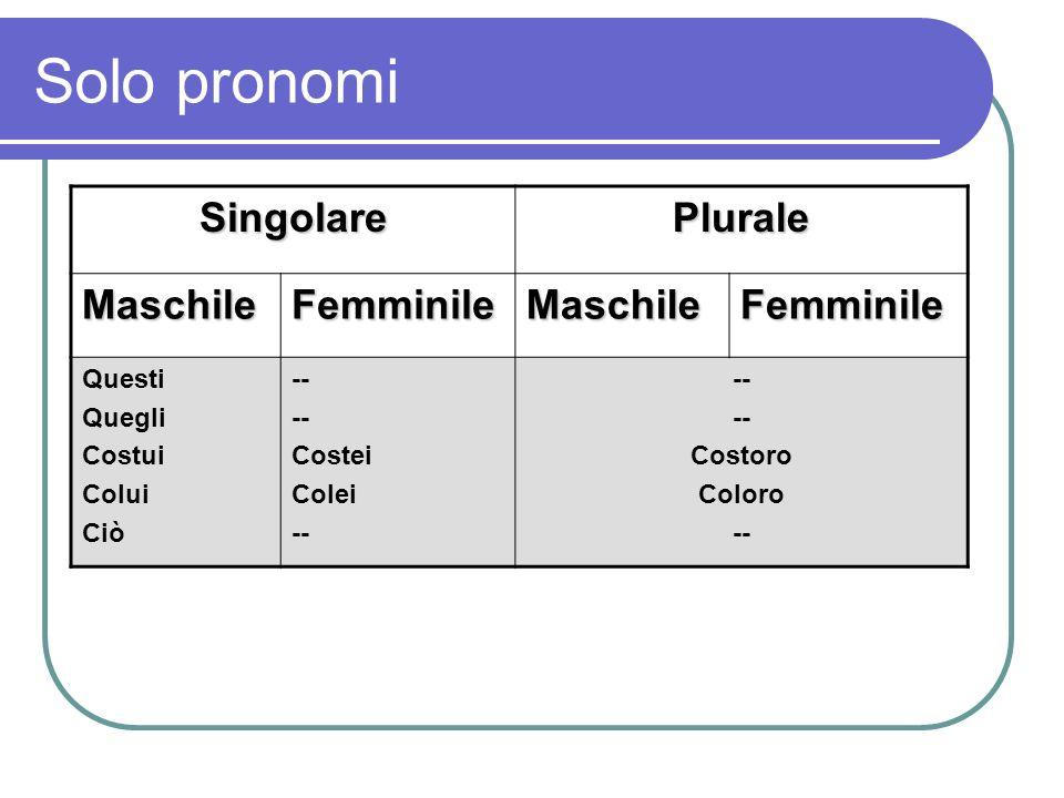 Solo pronomi SingolarePlurale MaschileFemminileMaschileFemminile Questi Quegli Costui Colui Ciò -- Costei Colei -- Costoro Coloro --