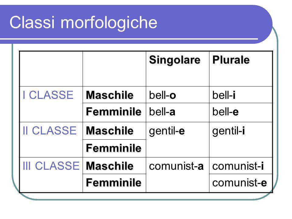 Classi morfologiche SingolarePlurale I CLASSEMaschilebell-obell-i Femminilebell-abell-e II CLASSEMaschilegentil-egentil-i Femminile III CLASSEMaschilecomunist-acomunist-i Femminilecomunist-e