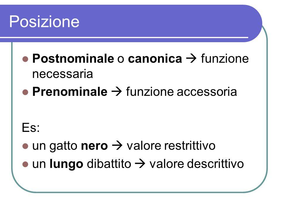 Posizione Postnominale o canonica funzione necessaria Prenominale funzione accessoria Es: un gatto nero valore restrittivo un lungo dibattito valore descrittivo