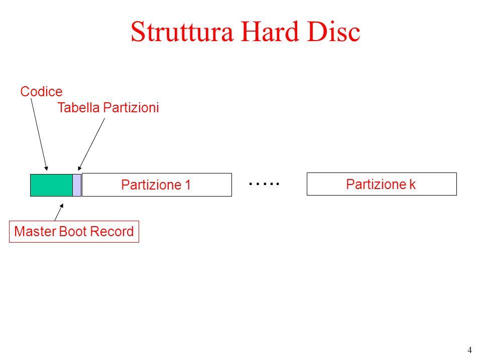 4 Struttura Hard Disc Master Boot Record Codice Tabella Partizioni Partizione 1 Partizione k …..