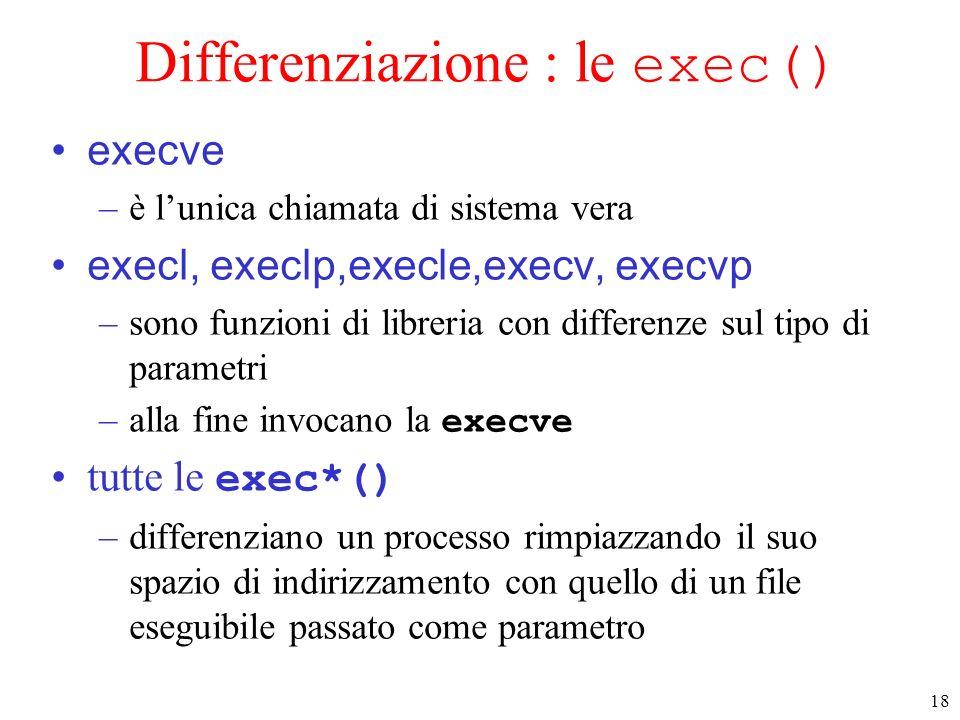 18 Differenziazione : le exec() execve –è lunica chiamata di sistema vera execl, execlp,execle,execv, execvp –sono funzioni di libreria con differenze