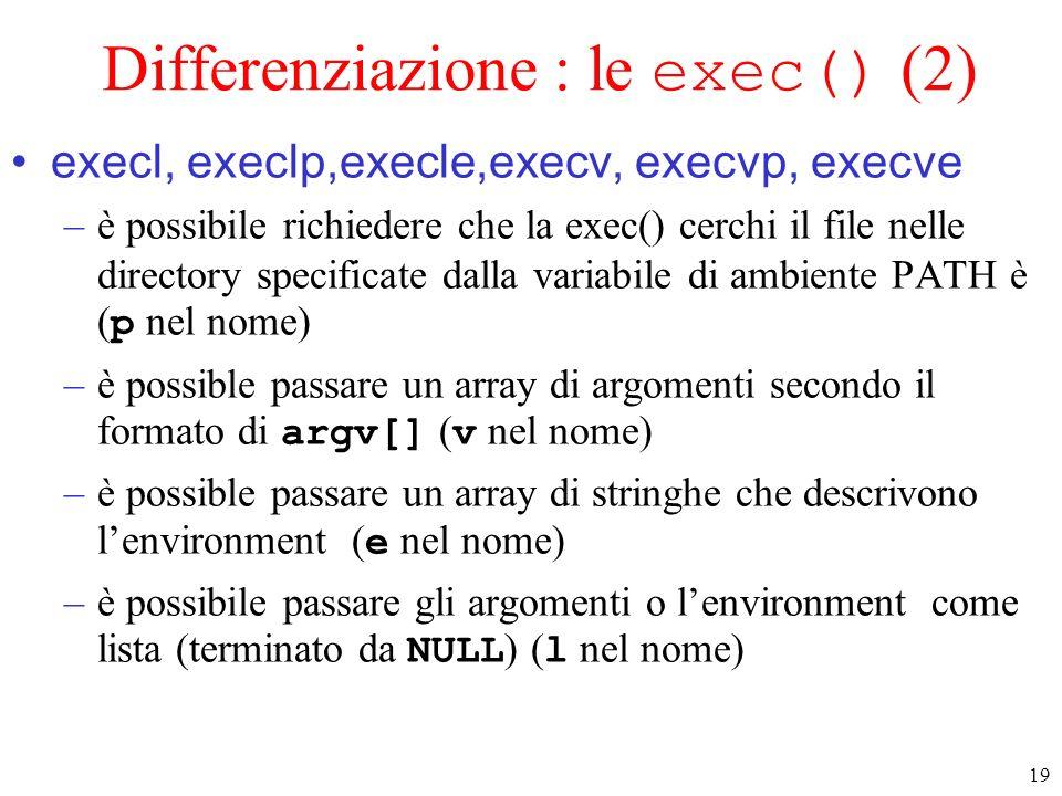 19 Differenziazione : le exec() (2) execl, execlp,execle,execv, execvp, execve –è possibile richiedere che la exec() cerchi il file nelle directory sp