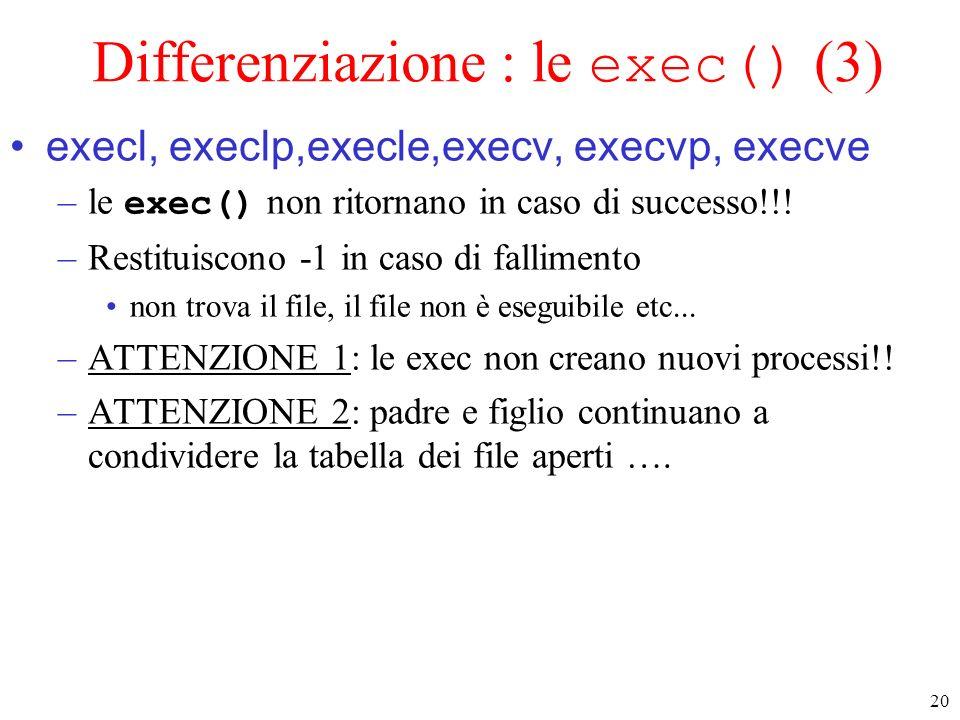 20 Differenziazione : le exec() (3) execl, execlp,execle,execv, execvp, execve –le exec() non ritornano in caso di successo!!! –Restituiscono -1 in ca