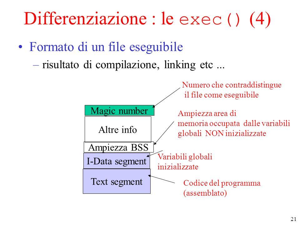 21 Text segment I-Data segment Ampiezza BSS Altre info Magic number Variabili globali inizializzate Ampiezza area di memoria occupata dalle variabili
