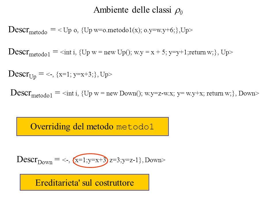 Descr metodo = Descr metodo1 = Descr Up = Ambiente delle classi 0 Descr metodo1 = Descr Down = Ereditarieta' sul costruttore Overriding del metodo met
