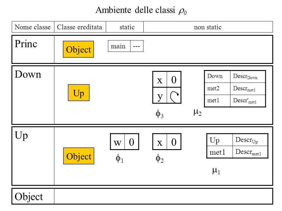 Descr met1 = Descr Up = Descr met1 = Descr met2 = Descr Down = Ambiente delle classi 0