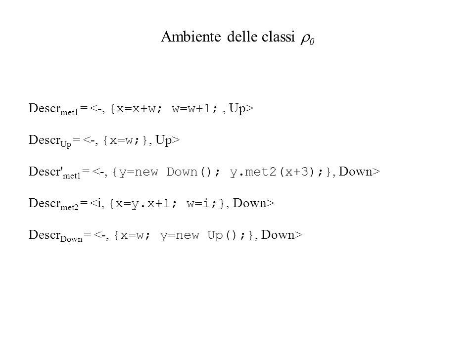 Stato iniziale: : Ambiente delle classi : Heap vuota : Contiene il record di attivazione di main Princ Pila dei Frames vuota!