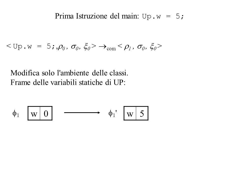 Seconda Istruzione del main: Up p1 = new Down(); com l1l1 Princ l1l1 p1p1 Down x5 yl2l2 l2l2 Up x5