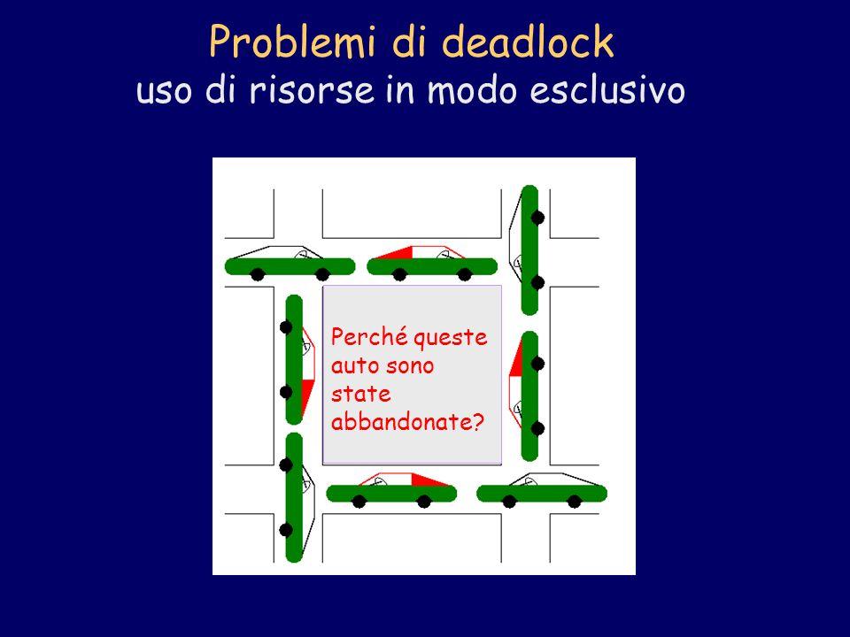 Problemi di deadlock uso di risorse in modo esclusivo Perché queste auto sono state abbandonate?