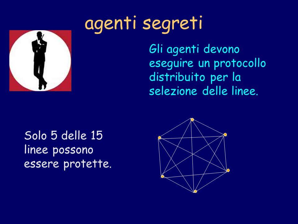 agenti segreti Gli agenti devono eseguire un protocollo distribuito per la selezione delle linee. Solo 5 delle 15 linee possono essere protette.