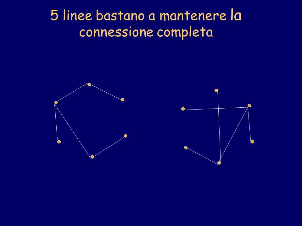 5 linee bastano a mantenere la connessione completa
