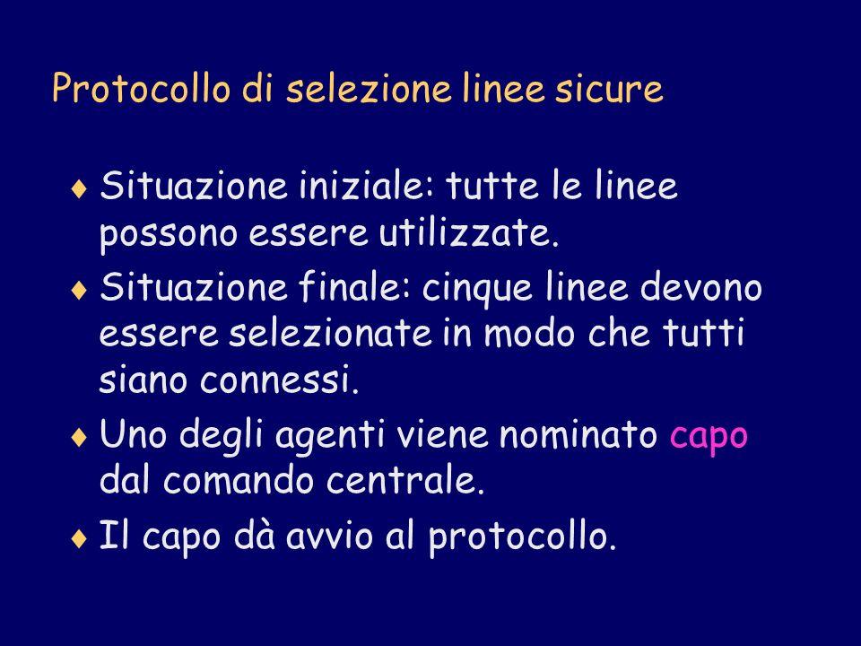 Protocollo di selezione linee sicure Situazione iniziale: tutte le linee possono essere utilizzate. Situazione finale: cinque linee devono essere sele