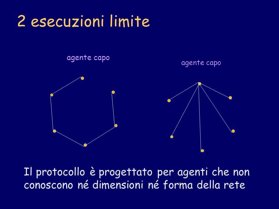2 esecuzioni limite agente capo Il protocollo è progettato per agenti che non conoscono né dimensioni né forma della rete