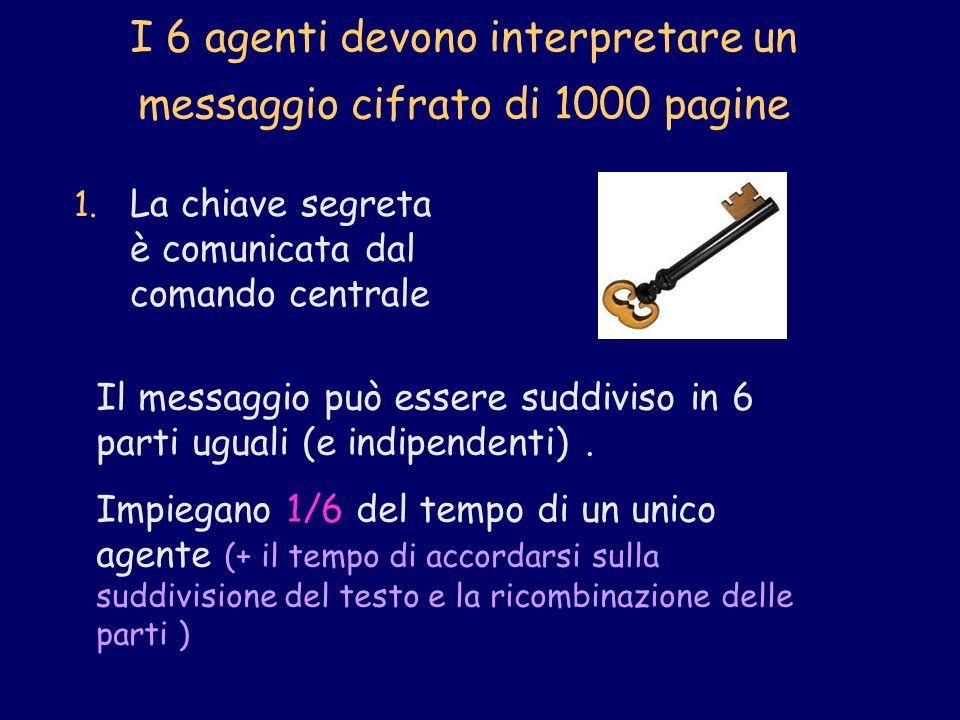 I 6 agenti devono interpretare un messaggio cifrato di 1000 pagine 1. La chiave segreta è comunicata dal comando centrale Il messaggio può essere sudd