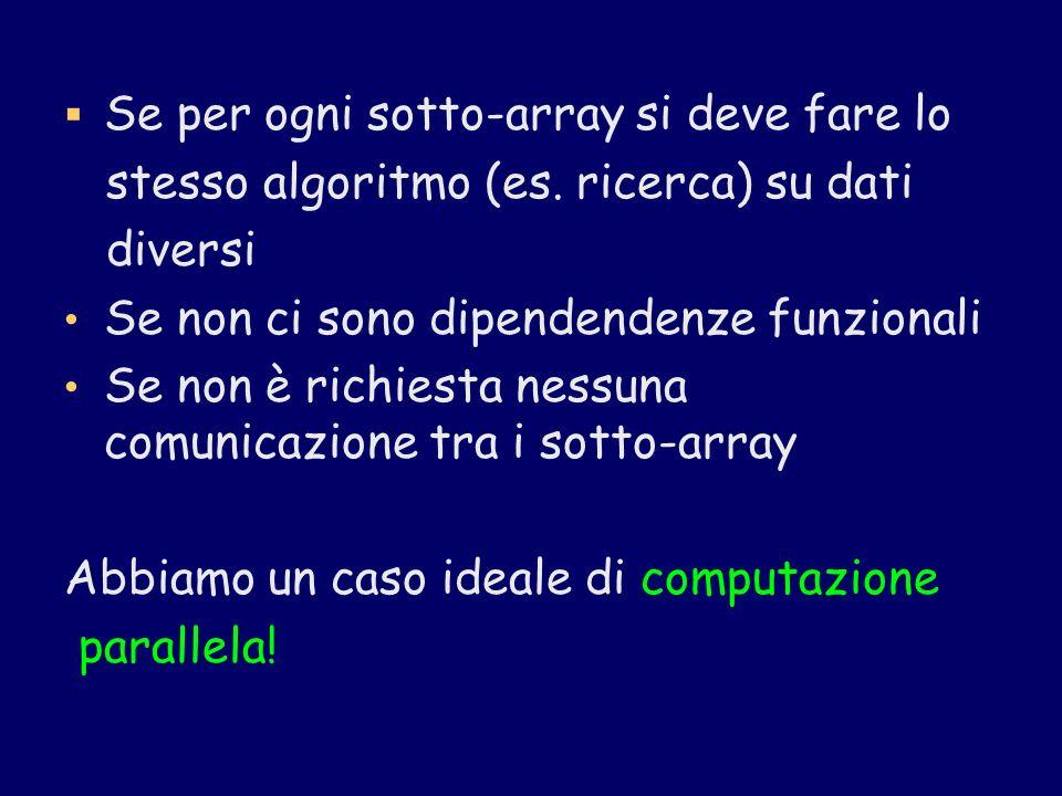 Se per ogni sotto-array si deve fare lo stesso algoritmo (es. ricerca) su dati diversi Se non ci sono dipendendenze funzionali Se non è richiesta ness