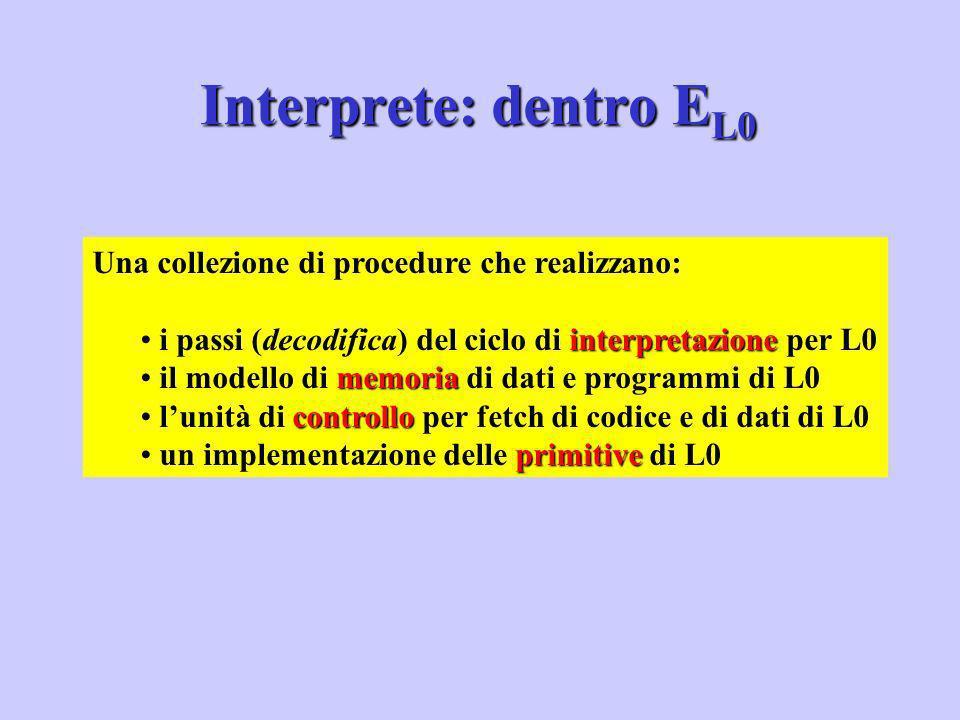Interprete: dentro E L0 Una collezione di procedure che realizzano: interpretazione i passi (decodifica) del ciclo di interpretazione per L0 memoria i