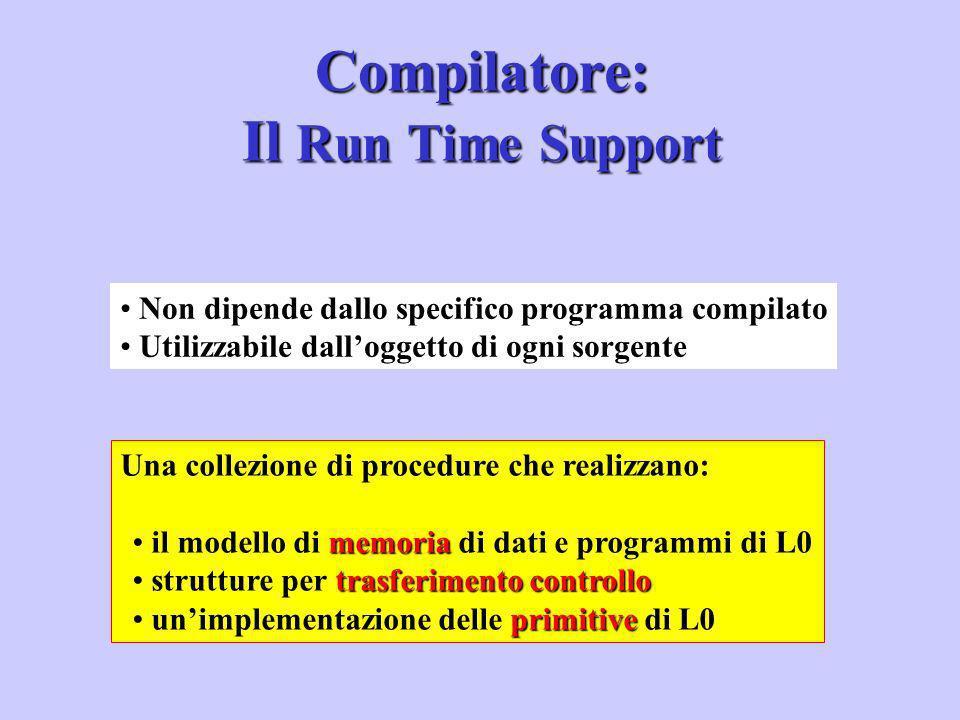 Compilatore: Il Run Time Support Una collezione di procedure che realizzano: memoria il modello di memoria di dati e programmi di L0 trasferimento con