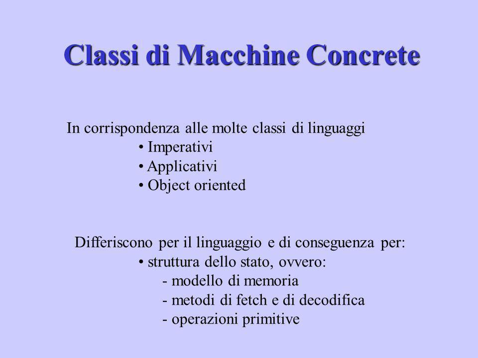 In corrispondenza alle molte classi di linguaggi Imperativi Applicativi Object oriented Differiscono per il linguaggio e di conseguenza per: struttura