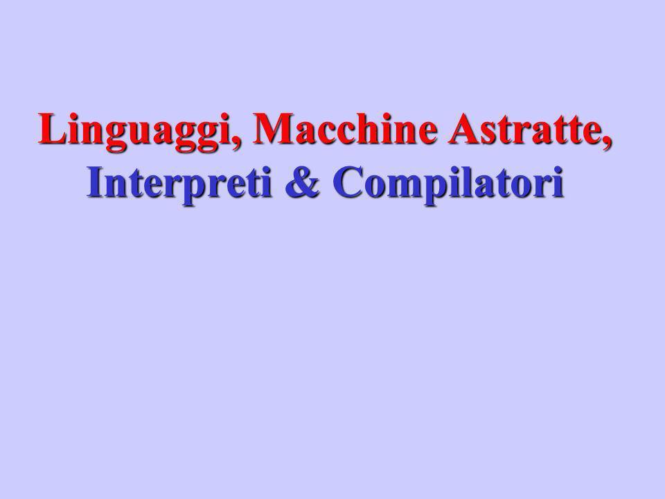 L 1 C L0 (P) L O S 0 S 1 E L1 (C L0,P) C L0 C L0,P P Il compilatore non opera su applicazioni bensì su strutture (programmi: P) C L O preserva la semantica: SEM O (P) = SEM 1 (C L O (P)) C 0 1 1 Compilatore