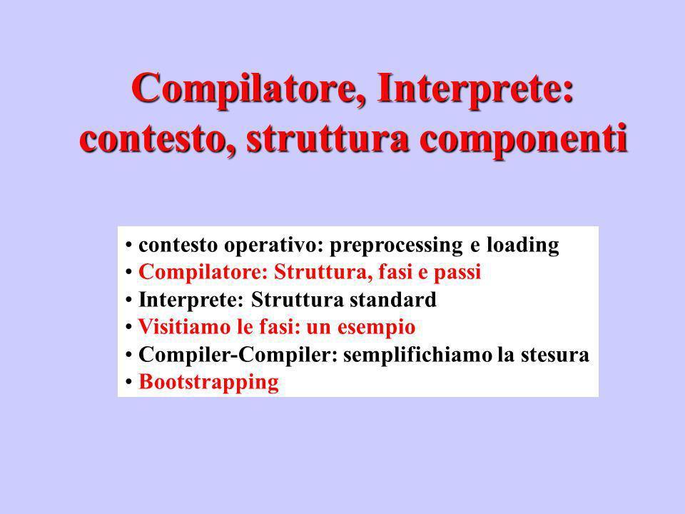 Compilatore, Interprete: contesto, struttura componenti contesto operativo: preprocessing e loading Compilatore: Struttura, fasi e passi Interprete: S