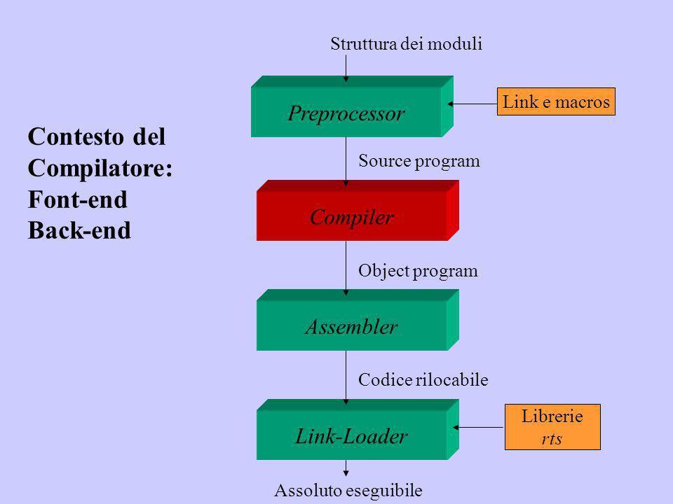 Preprocessor Compiler Assembler Link-Loader Source program Object program Codice rilocabile Assoluto eseguibile Link e macros Librerie rts Struttura d