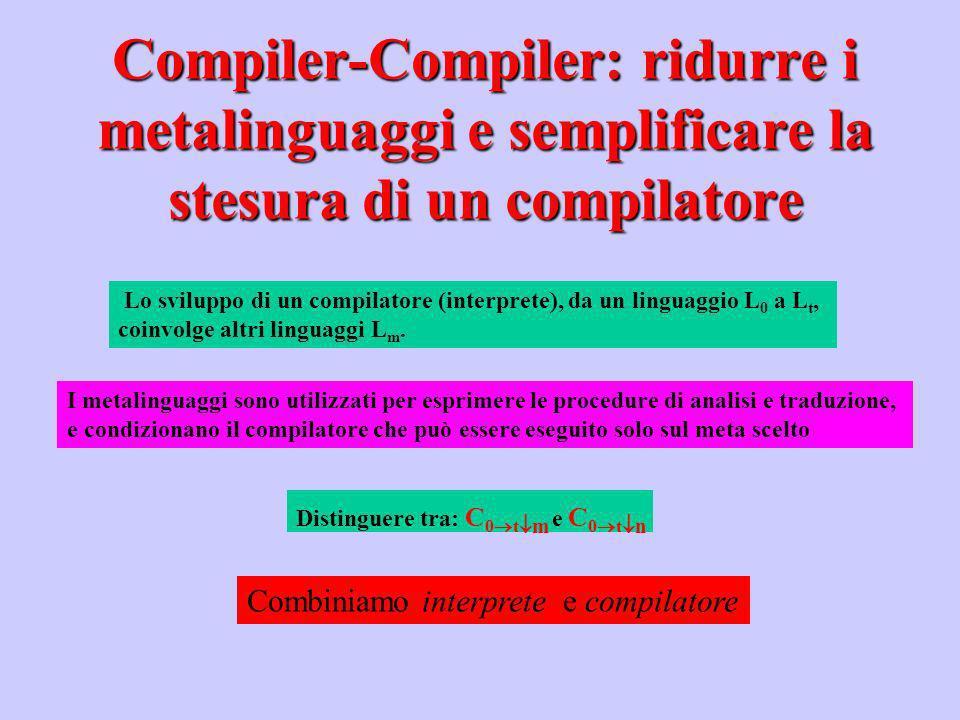 Lo sviluppo di un compilatore (interprete), da un linguaggio L 0 a L t, coinvolge altri linguaggi L m. Distinguere tra: C 0 t m e C 0 t n I metalingua