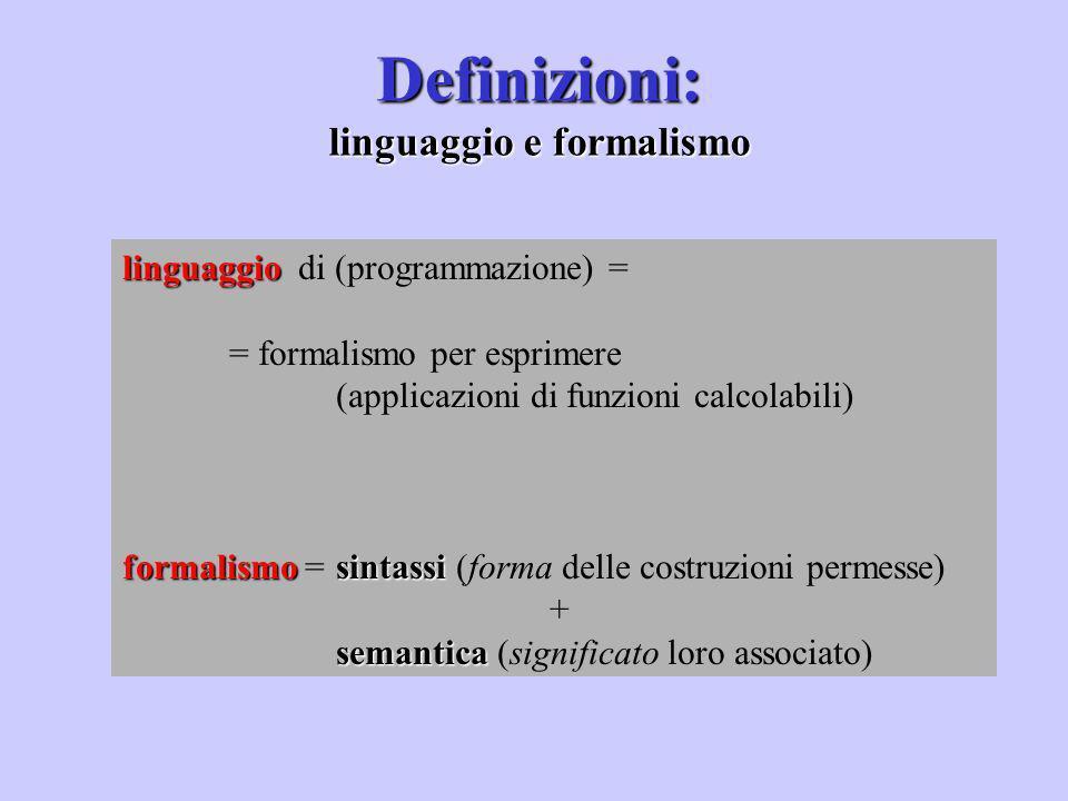 linguaggio linguaggio di (programmazione) = = formalismo per esprimere (applicazioni di funzioni calcolabili) formalismo sintassi formalismo =sintassi