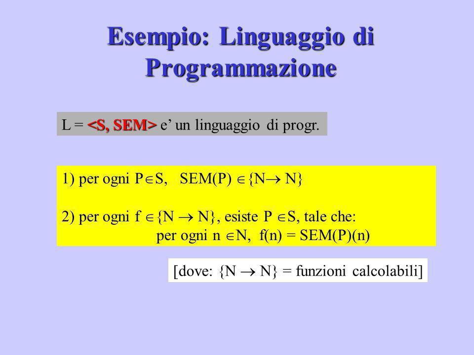 1) per ogni P S, SEM(P) {N N} 2) per ogni f {N N}, esiste P S, tale che: per ogni n N, f(n) = SEM(P)(n) Esempio: Linguaggio di Programmazione L = e un