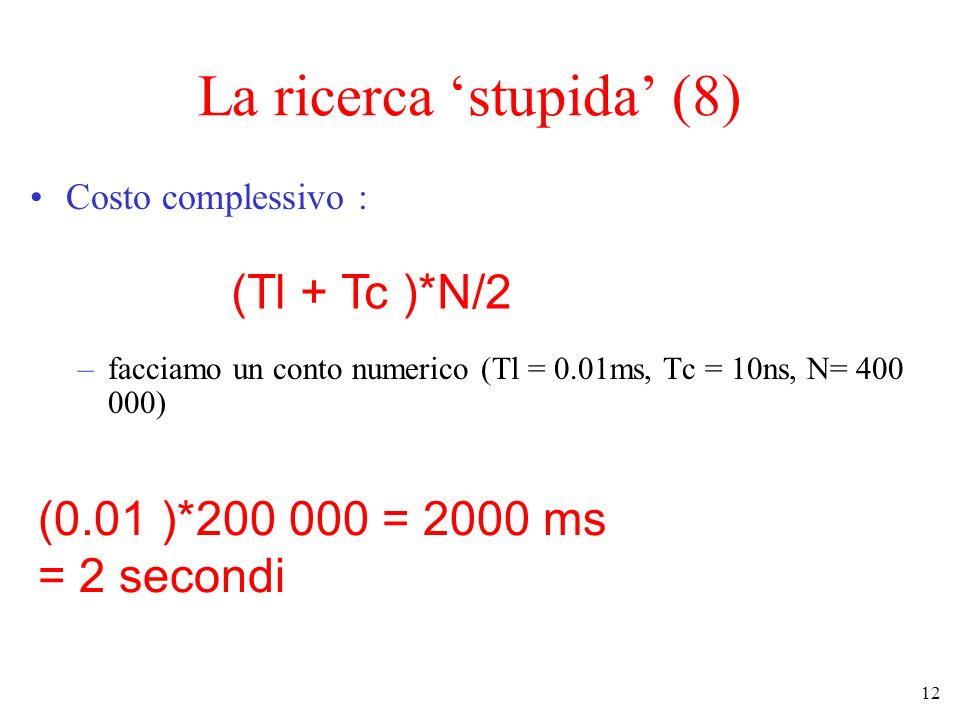 12 La ricerca stupida (8) Costo complessivo : –facciamo un conto numerico (Tl = 0.01ms, Tc = 10ns, N= 400 000) (Tl + Tc )*N/2 (0.01 )*200 000 = 2000 ms = 2 secondi