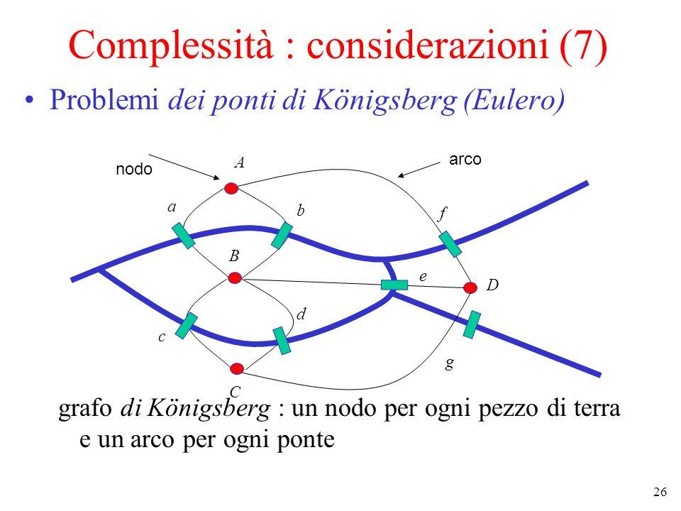 26 Complessità : considerazioni (7) Problemi dei ponti di Königsberg (Eulero) grafo di Königsberg : un nodo per ogni pezzo di terra e un arco per ogni ponte nodo arco A B C D a b c d e f g