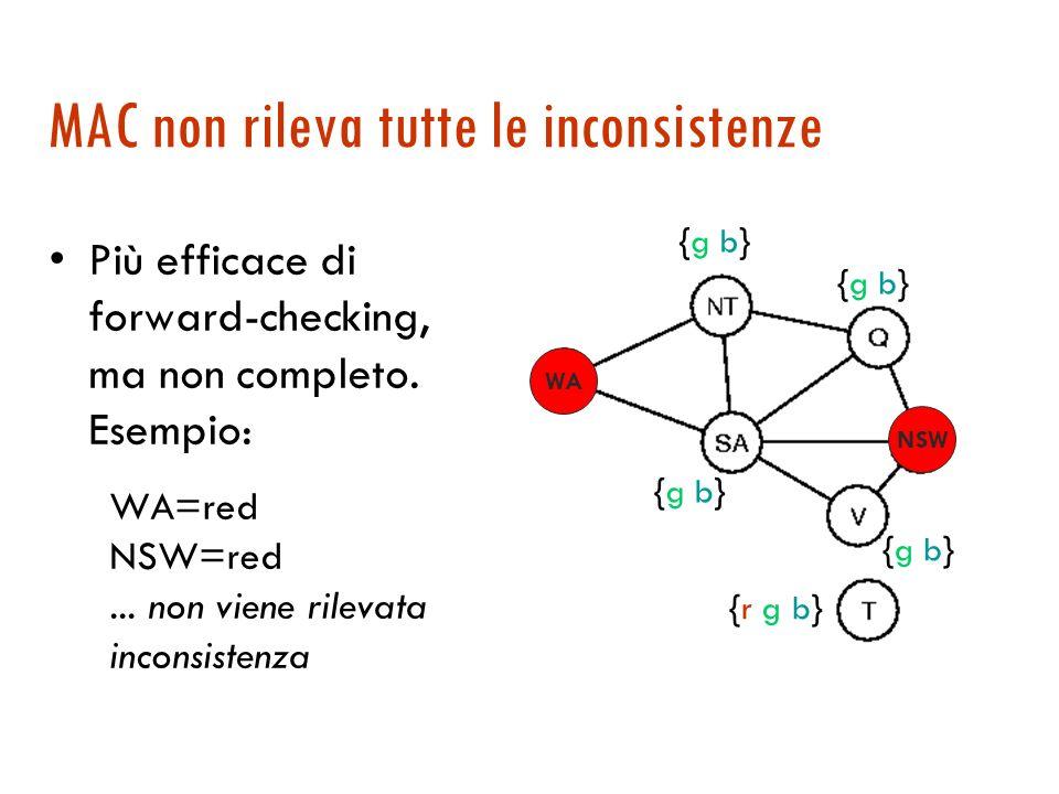 Complessità di MAC (o AC-3) Devono essere controllati tutti gli archi (max k 2 ) Se durante il controllo di un arco X Y il dominio di Y si restringe vanno ricontrollati tutti gli archi collegati Z Y Il controllo di consistenza di un arco ha complessità d 2 Un arco deve essere controllato al max d volte Complessità: O(k 2 d 3 )...